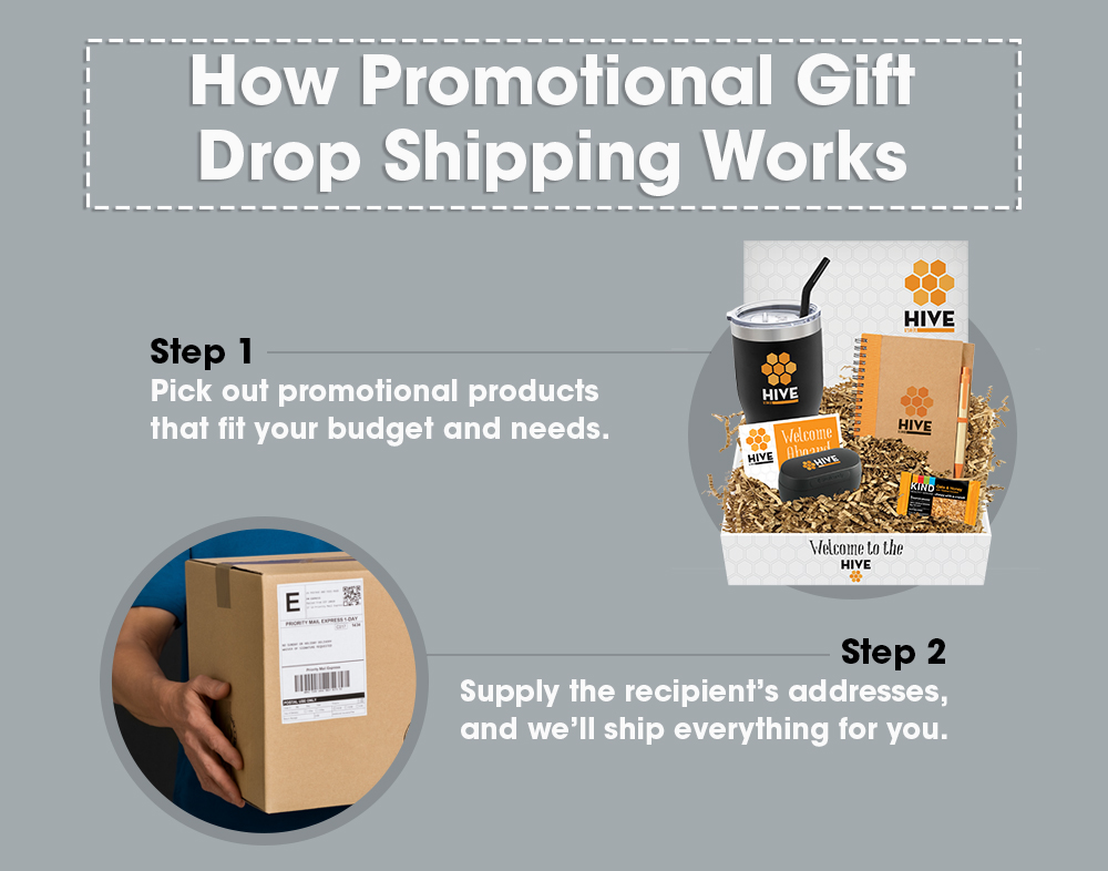 Steps for dropshipping products