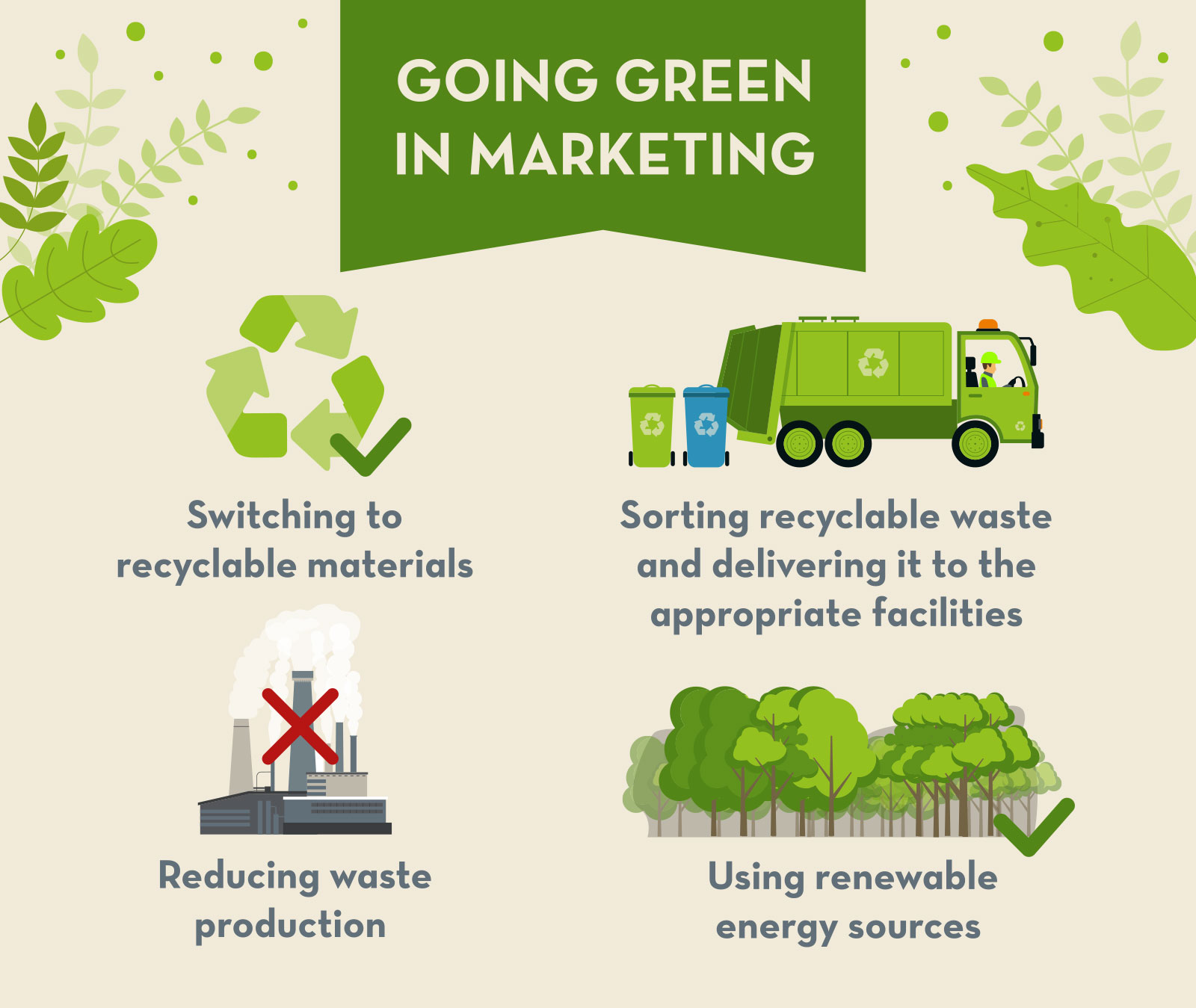 Green Resources Guide to Marketing Infographic