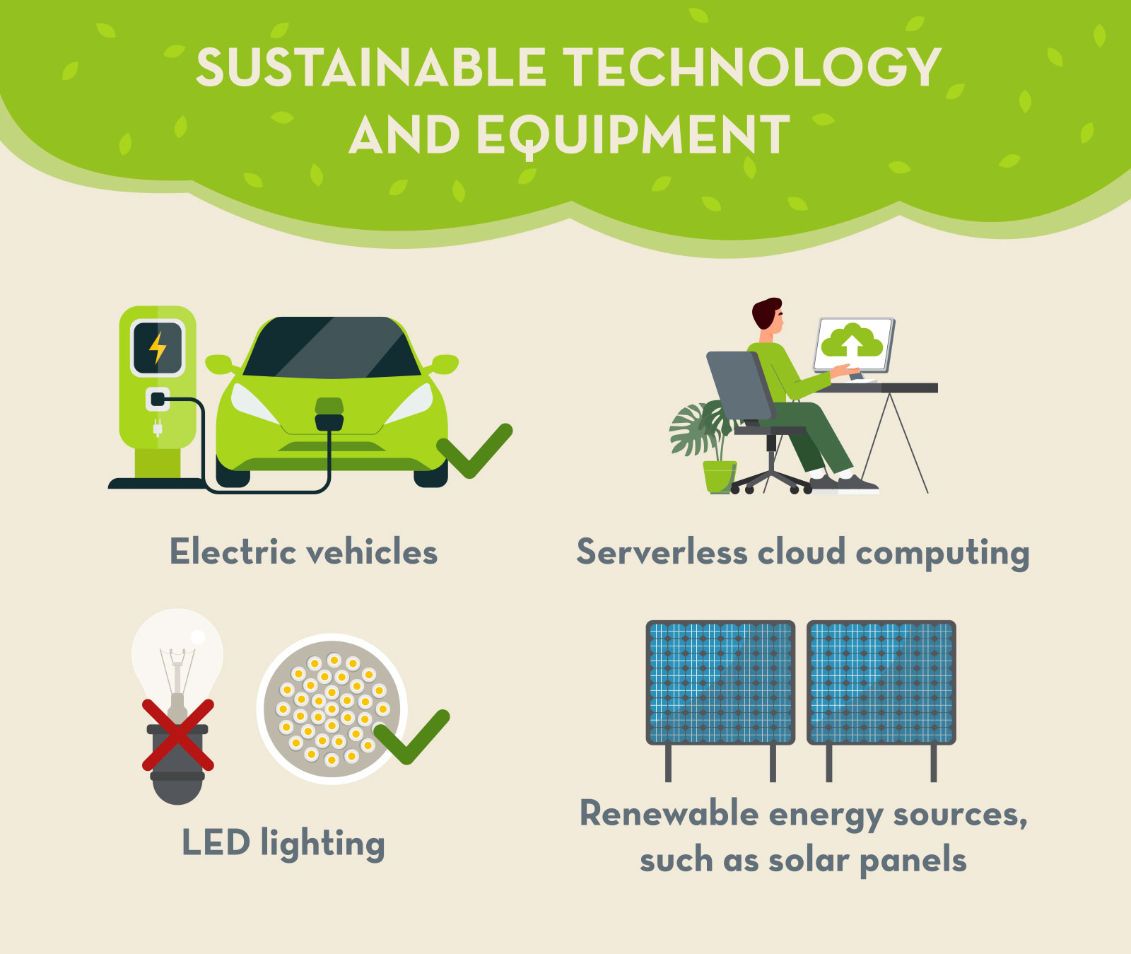 Green Tech Infographic