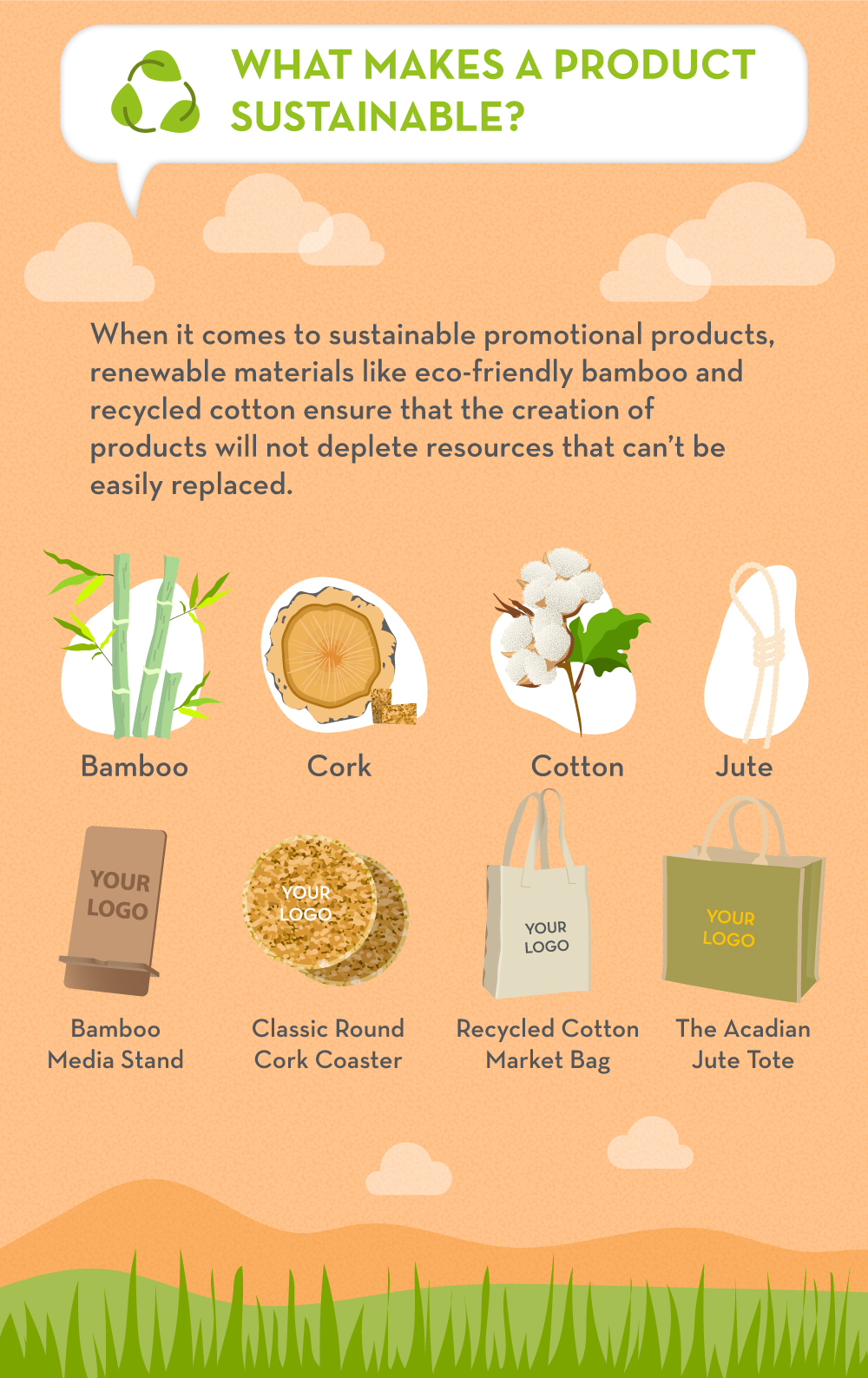 Sustainable materials infographic